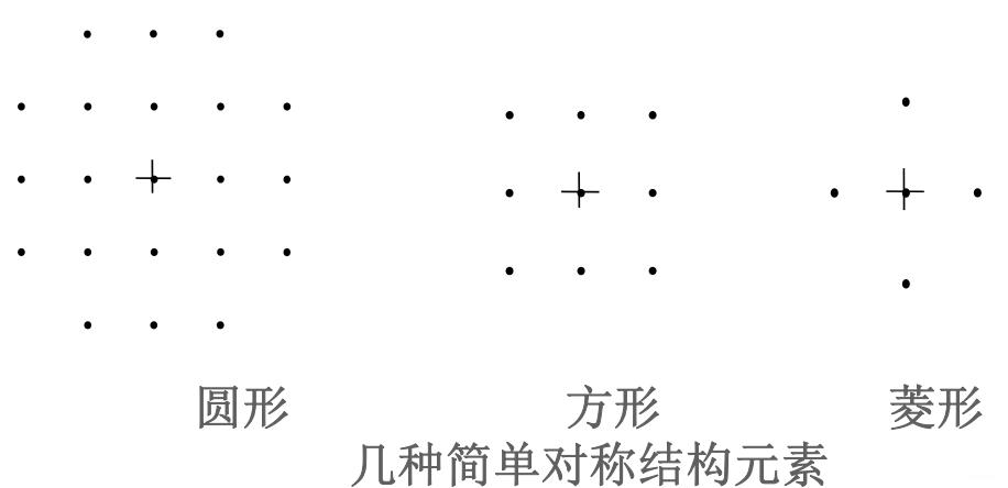数字图像处理(七) 图像分割插图(55)