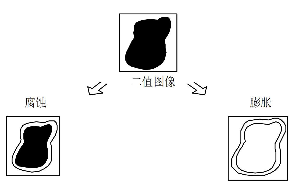 数字图像处理(七) 图像分割插图(56)
