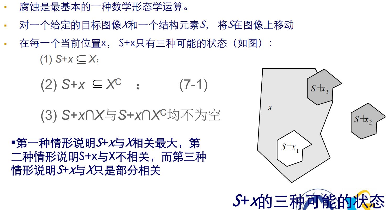 数字图像处理(七) 图像分割插图(57)