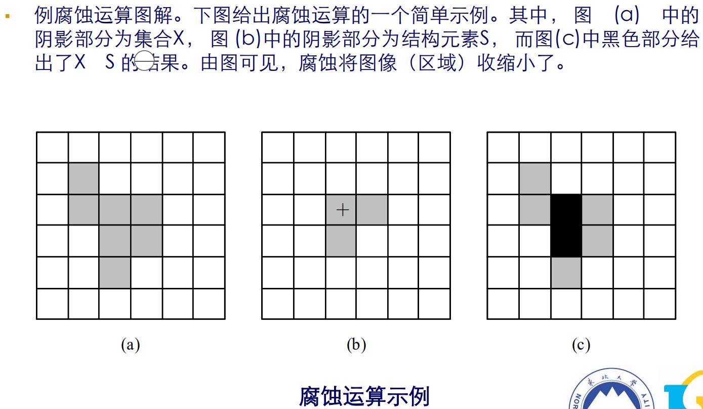 数字图像处理(七) 图像分割插图(60)