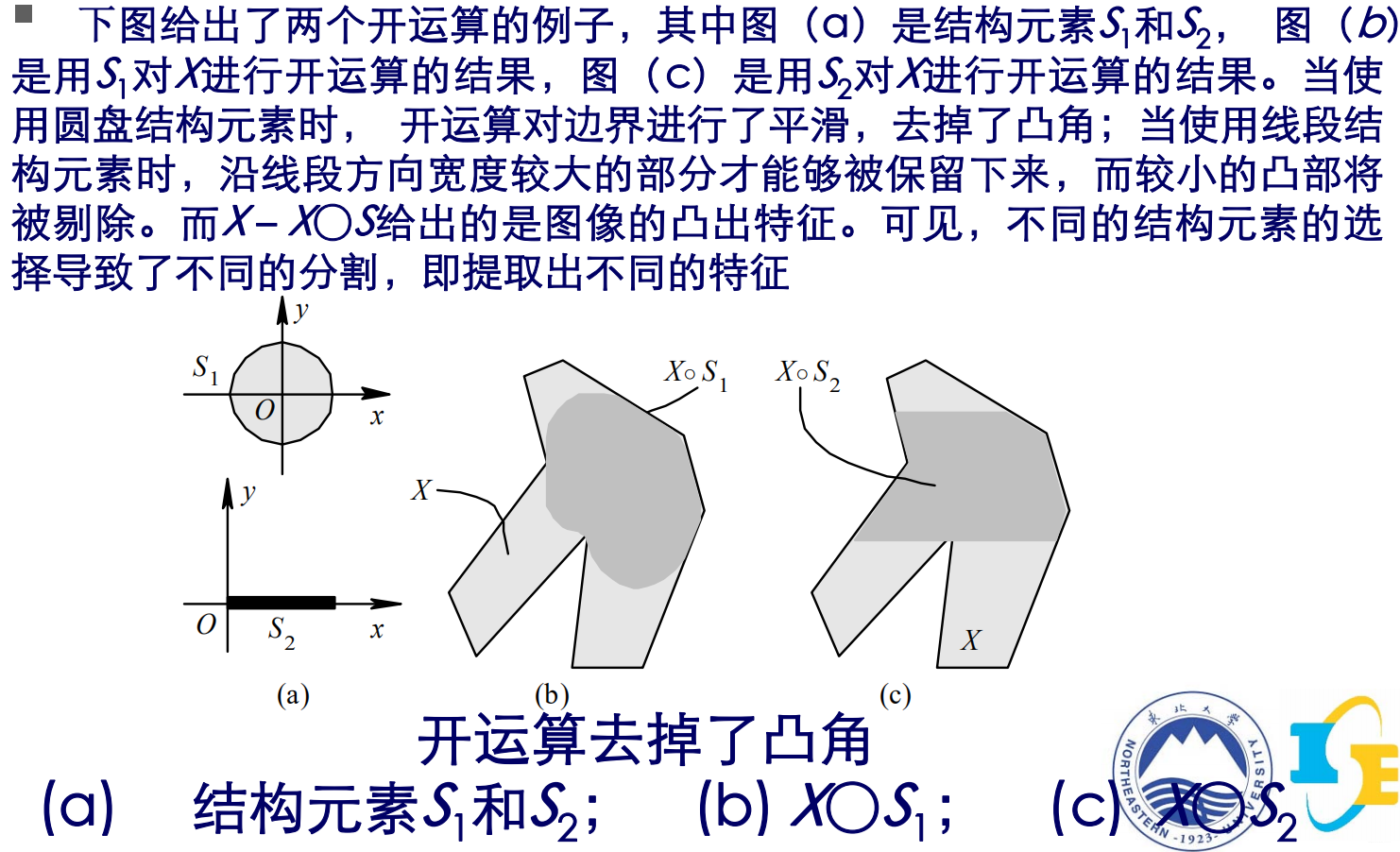数字图像处理(七) 图像分割插图(64)