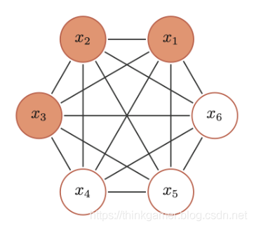 一个有六个变量的玻尔兹曼机