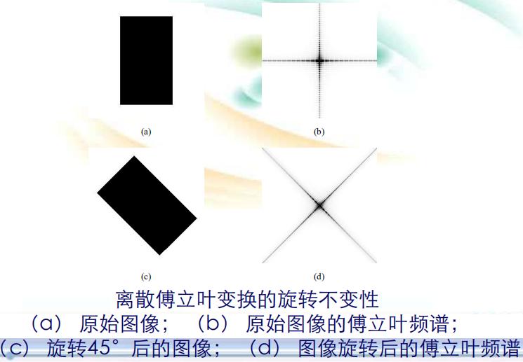 数字图像处理(三) 图像的变换插图(16)