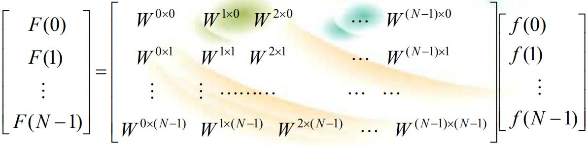 数字图像处理(三) 图像的变换插图(18)