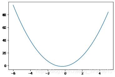 y=3x^2+2x-1