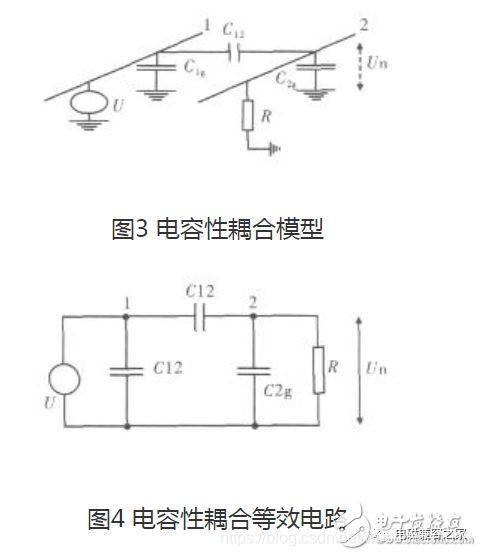 从无刷直流电动机控制系统电磁兼容设计,谈电磁干扰原理