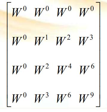 数字图像处理(三) 图像的变换插图(20)