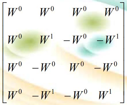 数字图像处理(三) 图像的变换插图(21)
