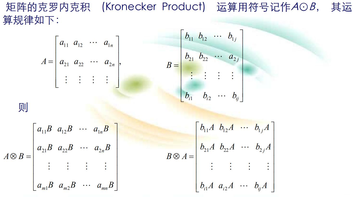 数字图像处理(三) 图像的变换插图(43)