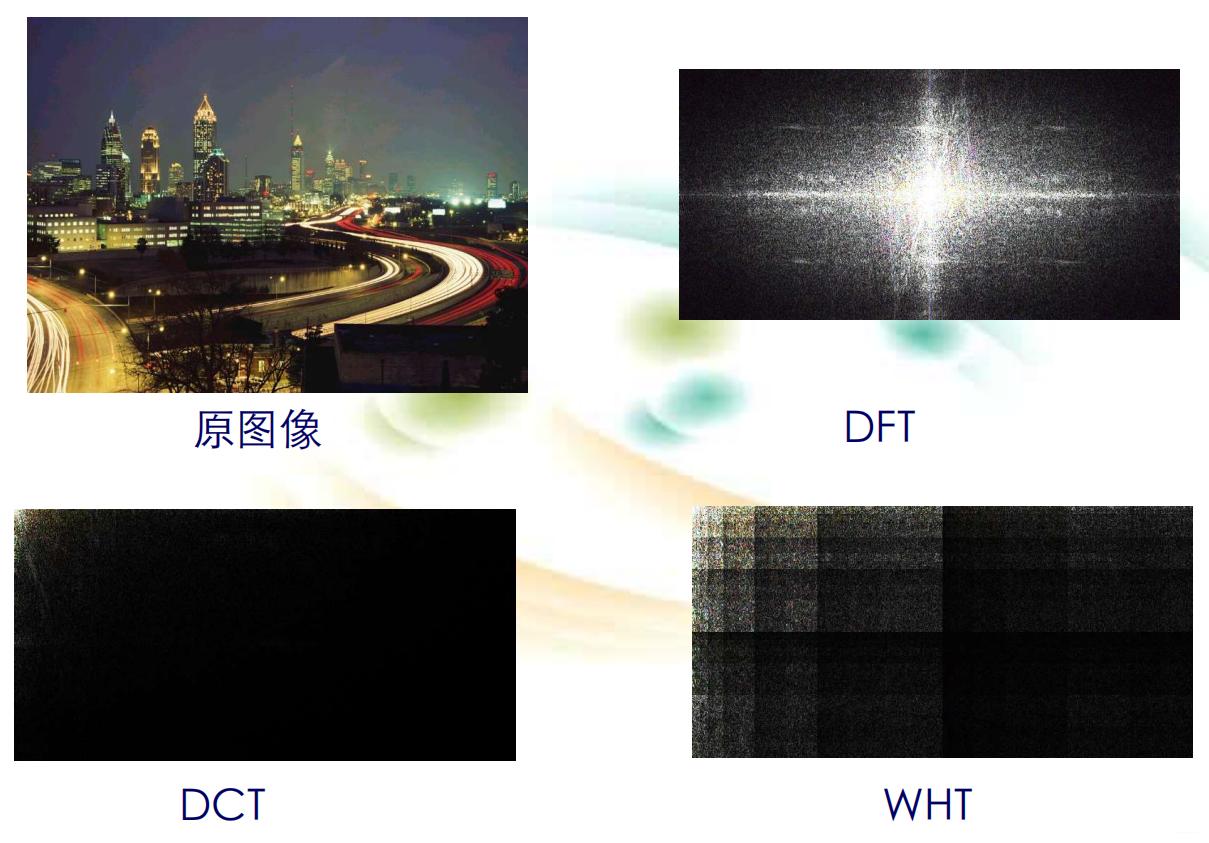 数字图像处理(三) 图像的变换插图(49)