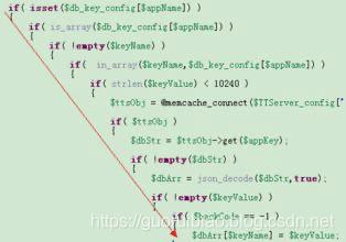 龟派气功式代码