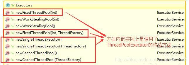 Executor框架的工具类