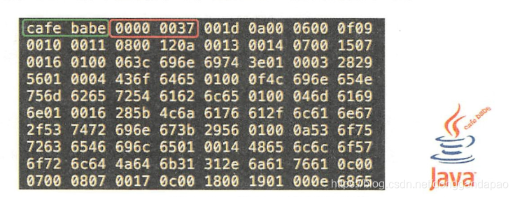 图1-1 类的二进制字节码