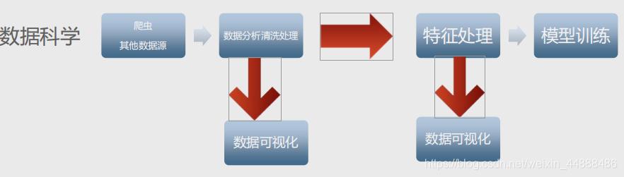 [外链图片转存失败,源站可能有防盗链机制,建议将图片保存下来直接上传(img-o3VhzMGM-1574825287645)(image/1573092293192.png)]