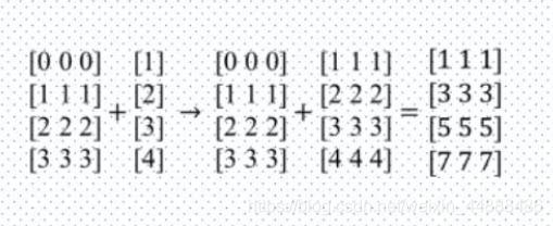 [外链图片转存失败,源站可能有防盗链机制,建议将图片保存下来直接上传(img-aA3M3Qkr-1574825287656)(image/1573608803102.png)]