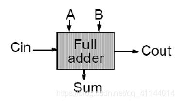 简单全加器电路
