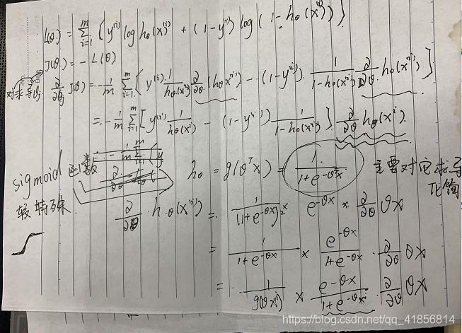 【机器学习】逻辑斯蒂回归原理