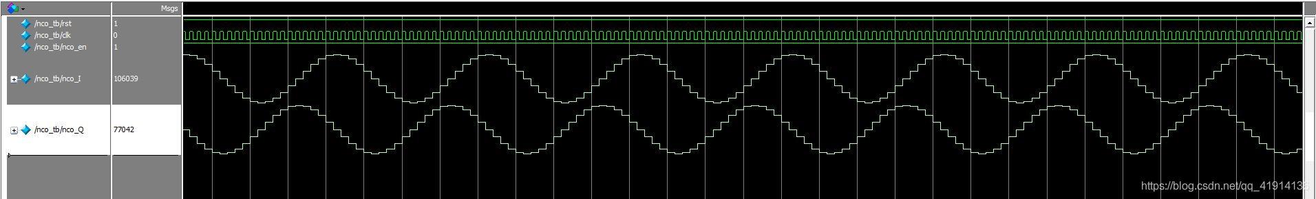 仿真得到的nco输出正余弦波形