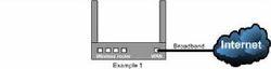 图1 无线局域网简单的家庭无线LAN