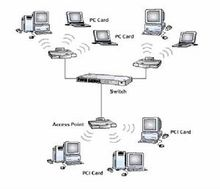 无线局域网