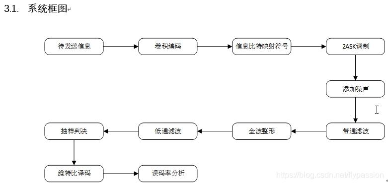 信息编码的基本原理_编码开关工作原理