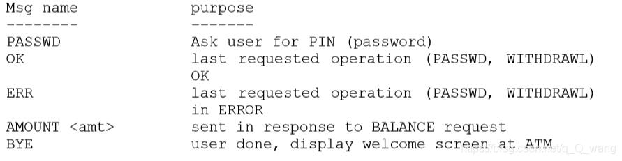 从服务器到ATM机的消息