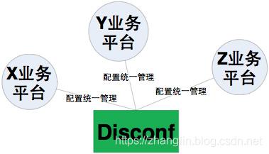 张林dotnet全栈开发