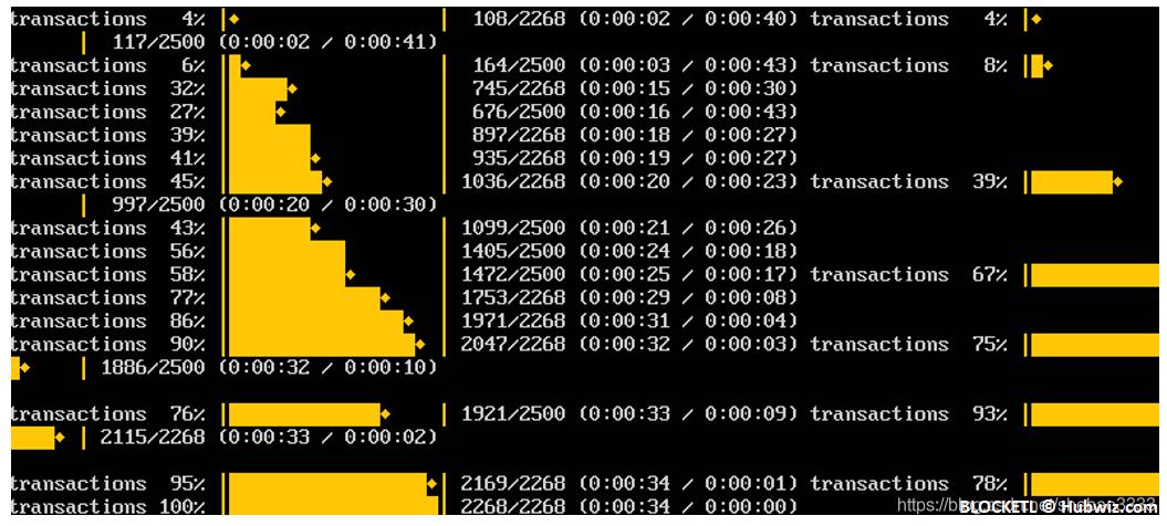[外链图片转存失败,源站可能有防盗链机制,建议将图片保存下来直接上传(img-DHjyyiHZ-1575349860287)(bitcoin-blk-file/blocketl-screenshot.png)]