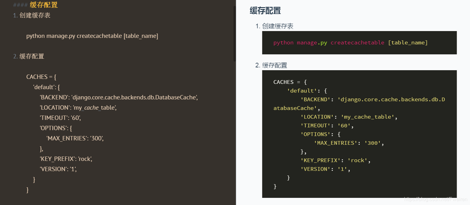 markdown 有序列表中插入代码块