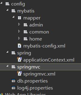 mapper映射文件,mybatis,spring,springmvc的配置文件,以及数据库连接文件和日志文件