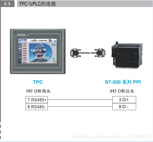 西门子200PLC和昆仑通态触摸屏通讯数据线制作方法