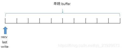 z-buffer算法的原理_遗传算法的基本原理