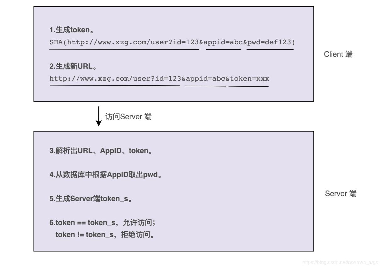 [外链图片转存失败,源站可能有防盗链机制,建议将图片保存下来直接上传(img-bfnGoFyi-1575984360956)(/Users/wanggenshen/Library/Application%20Support/typora-user-images/image-20191204113153975.png)]