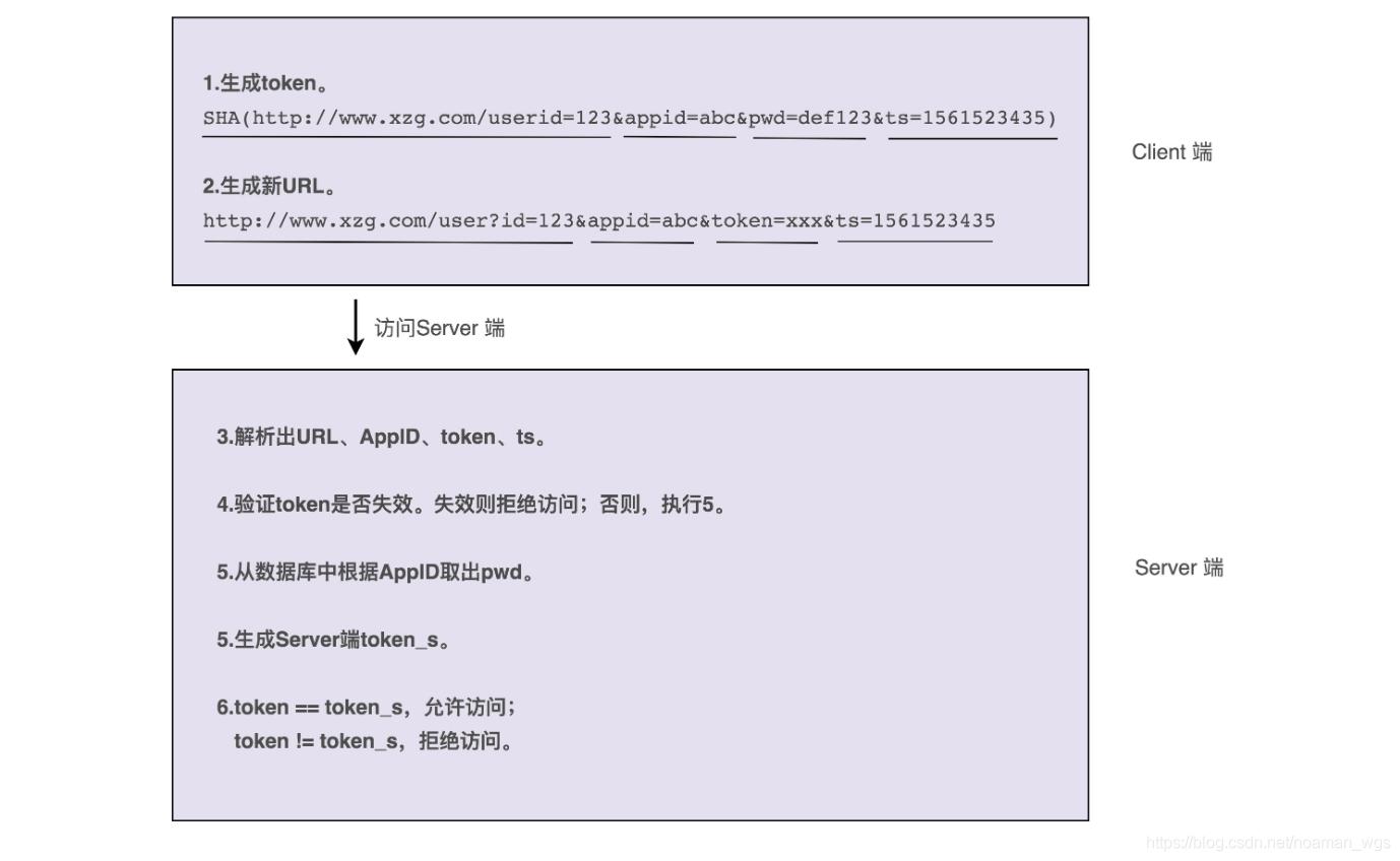 [外链图片转存失败,源站可能有防盗链机制,建议将图片保存下来直接上传(img-xV425cOz-1575984360957)(/Users/wanggenshen/Library/Application%20Support/typora-user-images/image-20191204135912522.png)]