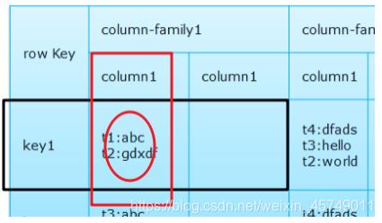[外链图片转存失败,源站可能有防盗链机制,建议将图片保存下来直接上传(img-WjF0yuYr-1576574636381)(C:\Users\Administrator\AppData\Roaming\Typora\typora-user-images\1576222927816.png)]