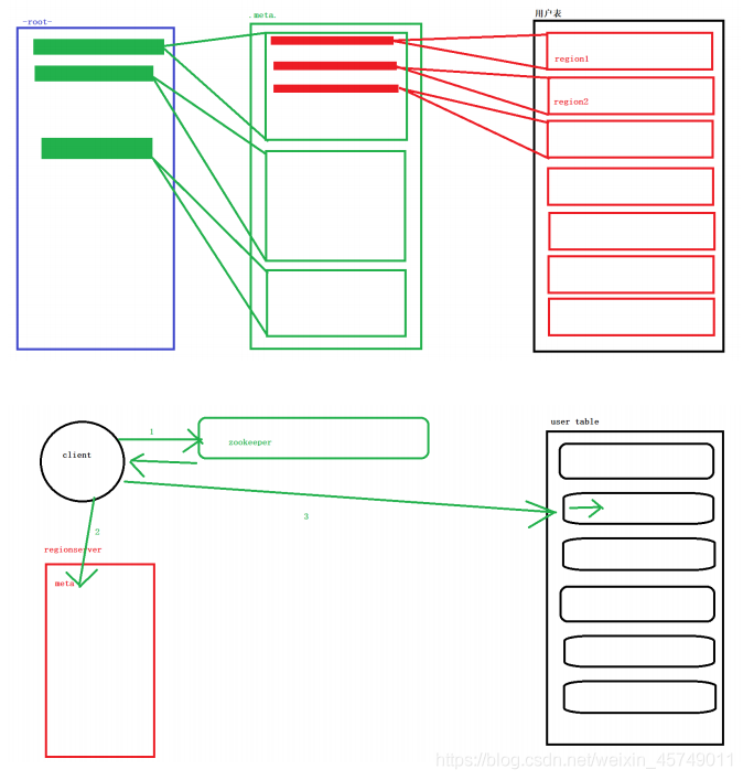 [外链图片转存失败,源站可能有防盗链机制,建议将图片保存下来直接上传(img-blriqNHs-1576574636383)(C:\Users\Administrator\AppData\Roaming\Typora\typora-user-images\1576229218108.png)]