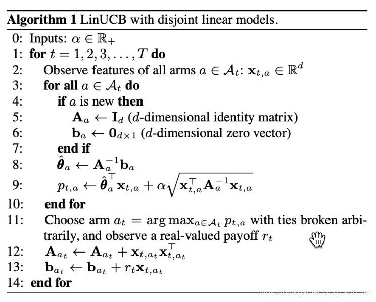 LinUCB的算法流程
