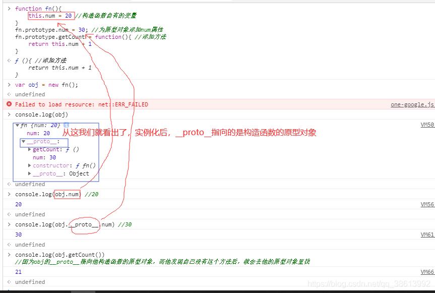 原型链代码详解图