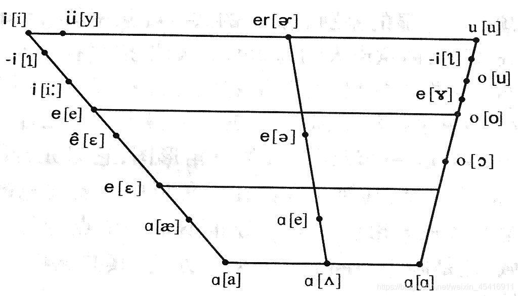 笛子的发声原理图示_笛子的构造及发声方法