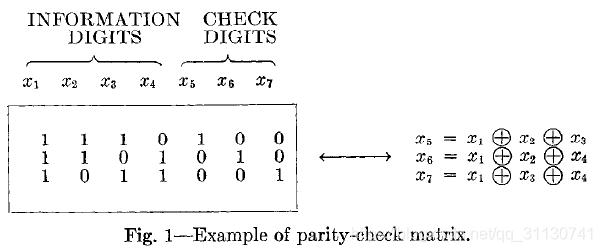 校验矩阵示例