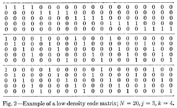 LDPC矩阵