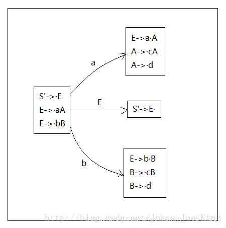 泰勒原理的三个准则_泰勒·斯威夫特