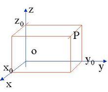 X-Y-Z空间直角坐标系