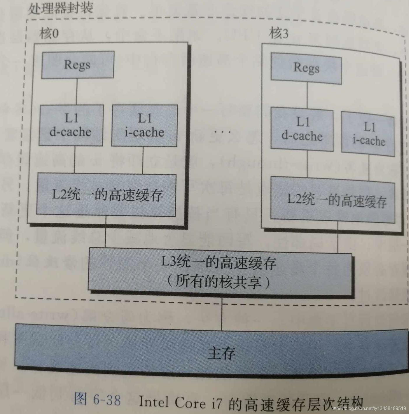 电脑操作系统种类有哪些_闪靓童网