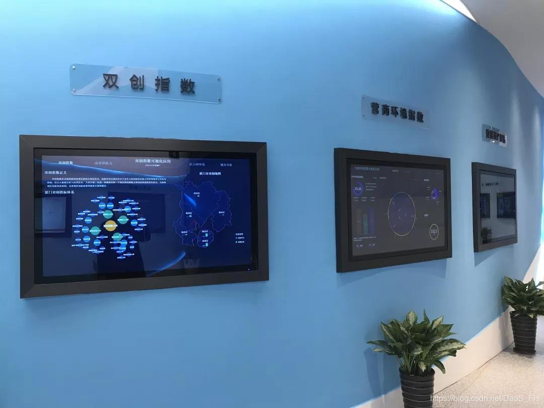 数据板块屏幕成组