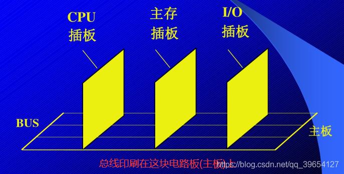 来自唐朔飞·计算机组成原理经典课件