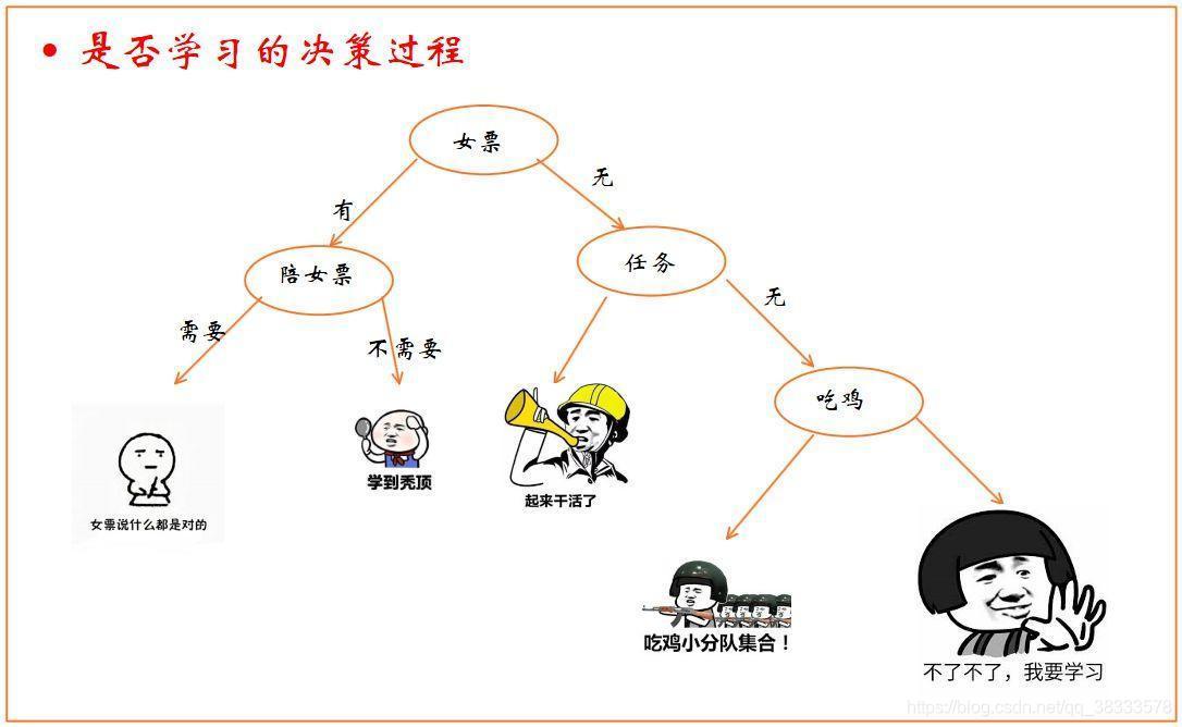 图片来源:https://www.jianshu.com/p/14a9e8d1f2a3