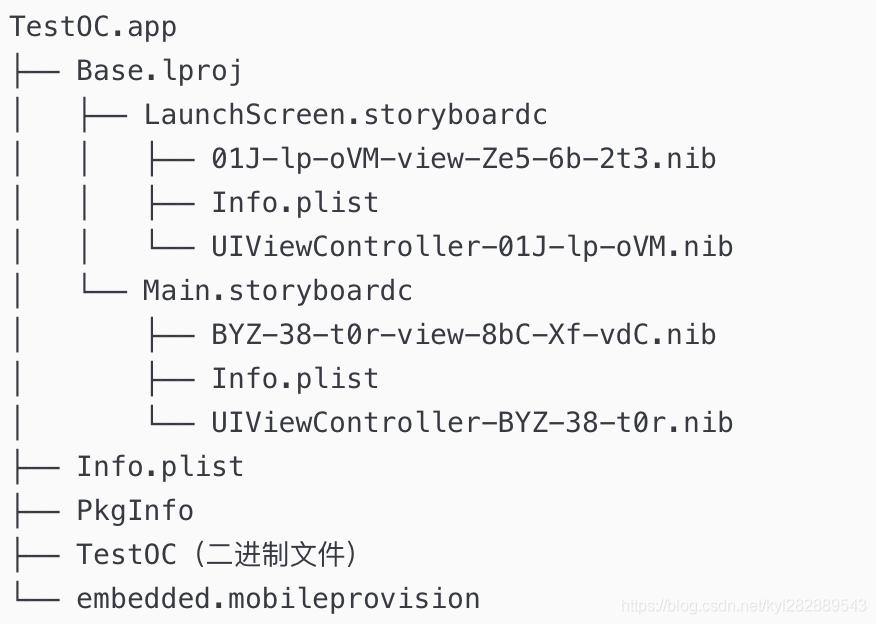 未签名的app结构