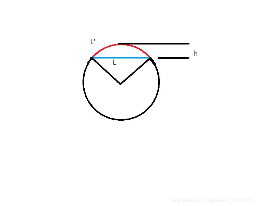 红线为L',蓝线为L,求h