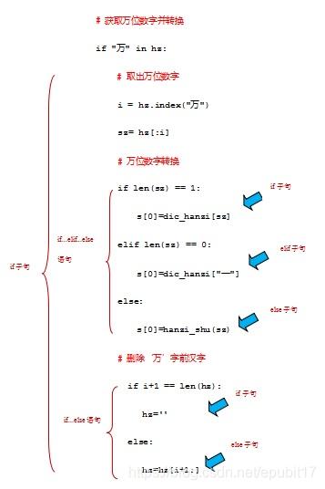 [外链图片转存失败,源站可能有防盗链机制,建议将图片保存下来直接上传(img-IrllsX6I-1578960652188)(/api/storage/getbykey/original?key=1911f560bc1f60275b43)]